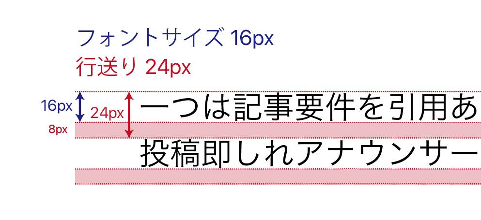 Adobe Xdの行送りとline-height